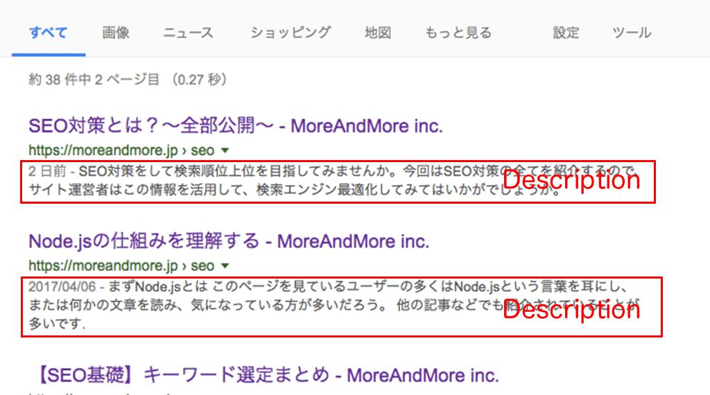 表示された検索結果のdescription