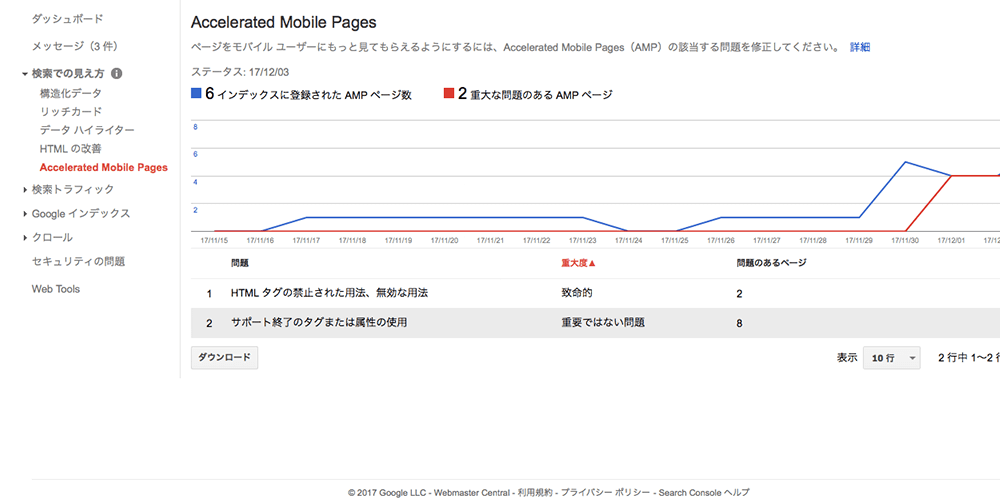 SearchConsoleのacceleratedmobilepagesのエラー画面